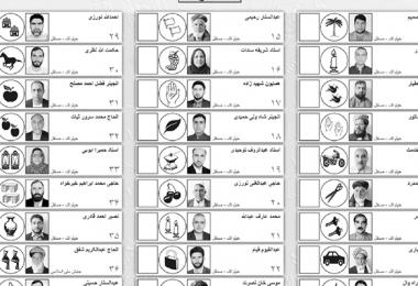 تحول نتایج در انتخابات غرب کشور؛ ناکامی اسلاف و پیروزی گمنامان