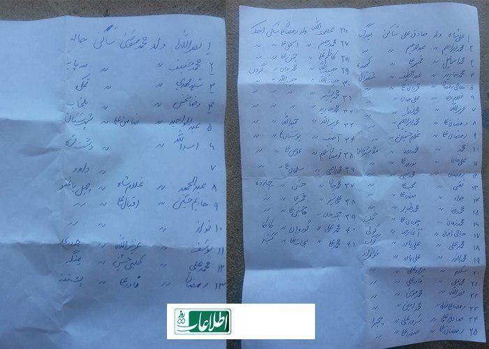 فهرست نامهای کشتهشدگان از نیروهای مقاومت مردمی و پولیس محلی در حوتقول