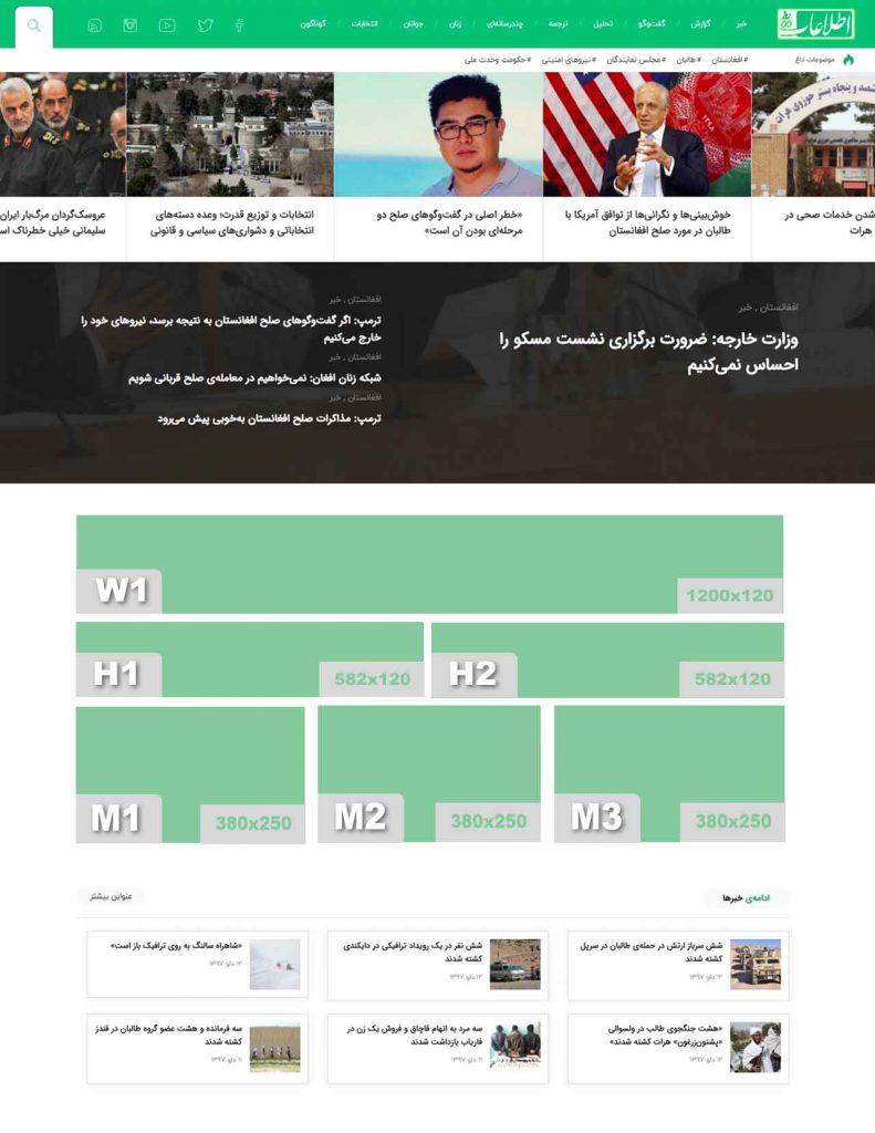 جایگاههای تبلیغ در صفحهی اصلی