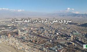 ابتلای ده میلیون نفر به کرونا در افغانستان؛ شهریها بیشتر از روستاییها و زنان بیشتر از مردان مبتلا شدهاند