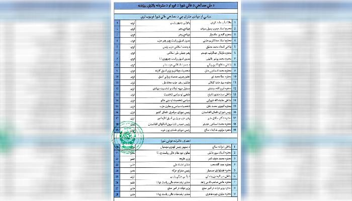 نامهای شماری از اعضای شورای عالی مصالحه براساس فرمان رییسجمهوری غنی