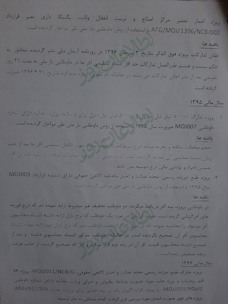 برخی از قراردادهای سالهای مالی 1395 و 1394 وزارت عدلیه