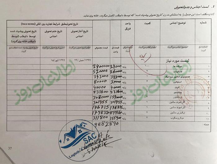 خرید 11 قلم تجهیزات طبی به ارزش حدود 10 میلیون افغانی