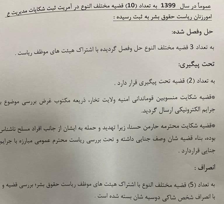 آمار وزارت داخله نشان می دهد که در سال 1399، 10 شکایت دریافت کرده است