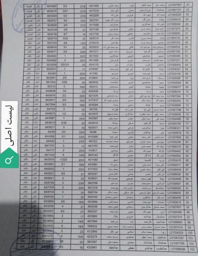 صفحهی دوم نتایج 138 تن