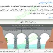 تفاوت پیشنویس طرح شورای عالی مصالحه با طرح وزارت خارجه امریکا