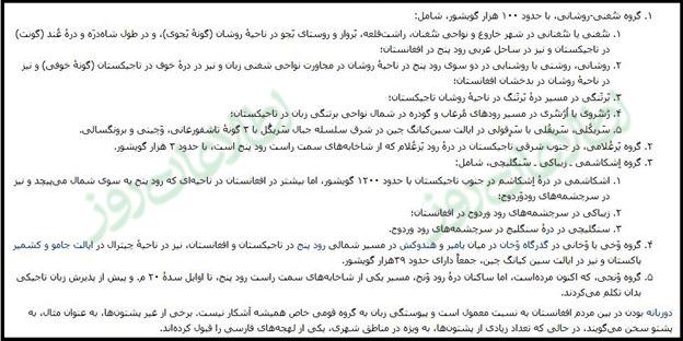 اطلاعاتی که در مورد اقوام افغانستان در دانشنامه آزاد فارسی (ویکی پیدیا) نوشته شده است