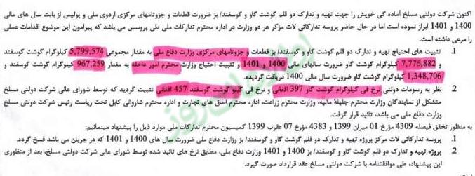 ضروت گوشت قطعات مرکزی وزارت دفاع براساس گزارش اداره تدارکات ملی