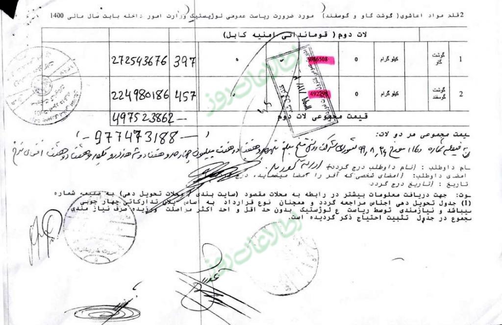 جدول ثبت ضرورت گوشت قطعات مرکزی وزارت داخله در سال مالی 1400