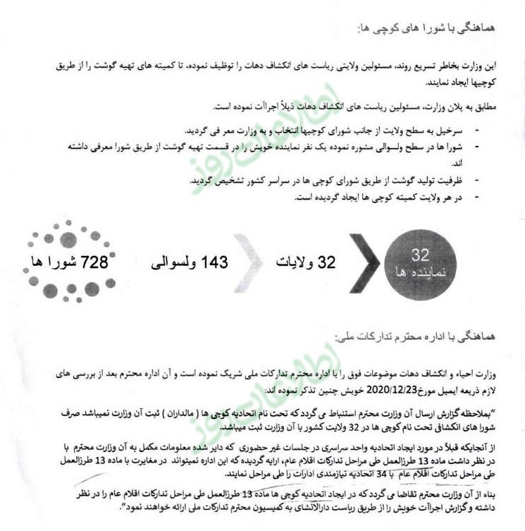 بخشی از گزارش وزارت احیا و انکشاف دهات در تهیه از طریق شورای کوچیها